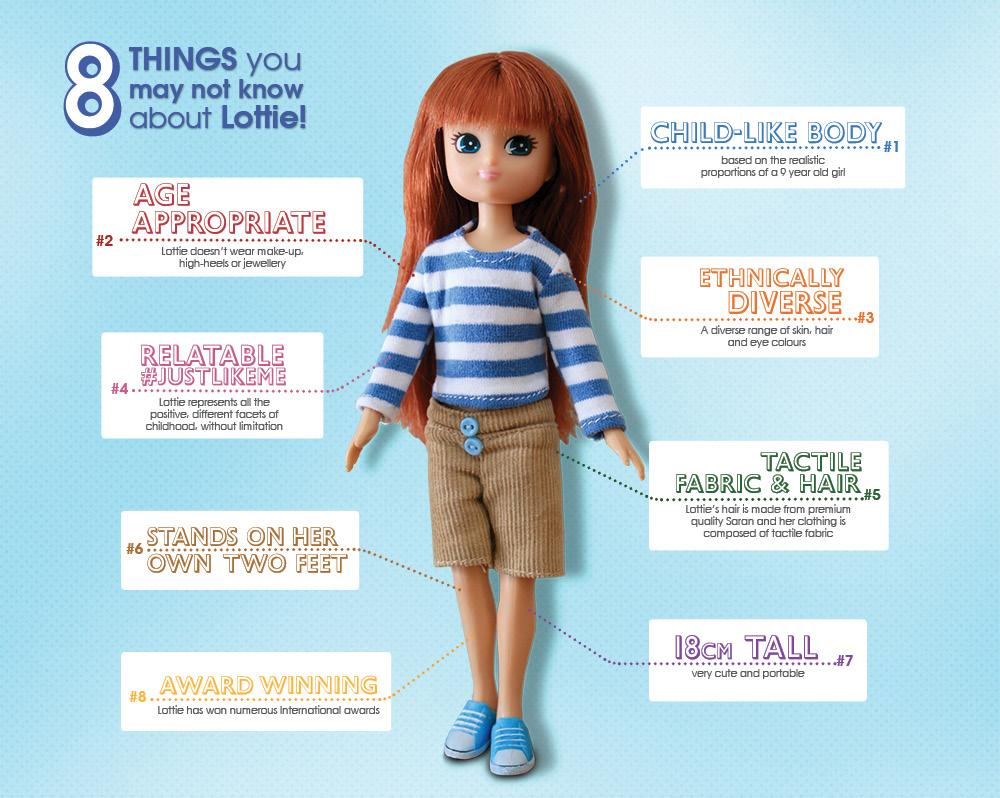 8 things you may not know - Lottie Doll Finn - poppen enkel voor meisjes? Nee hoor!