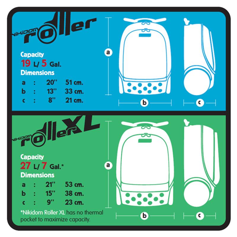 Roller Comparison Table kopie kopie - Back to school met een Nikidom Roller boekentas + pennenzak & win!