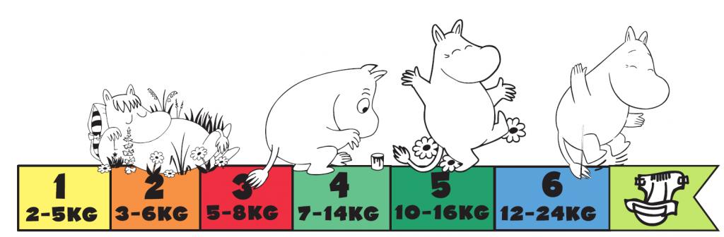 Muumi maten open luiers 1024x336 - Getest: Ecologische Muumi baby luiers + WIN