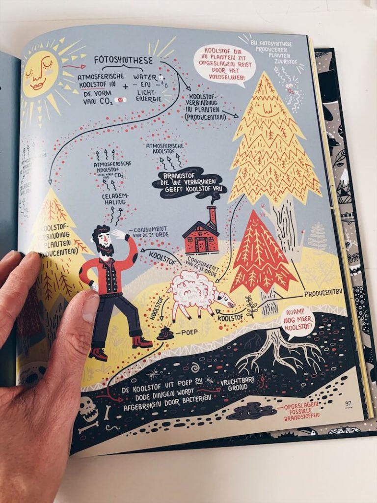 DE761998 BBEA 455E BFA1 3AE3FE0E84E0 768x1024 - Boeken voor nieuwsgierige kindjes die ALLES willen weten! & WIN!